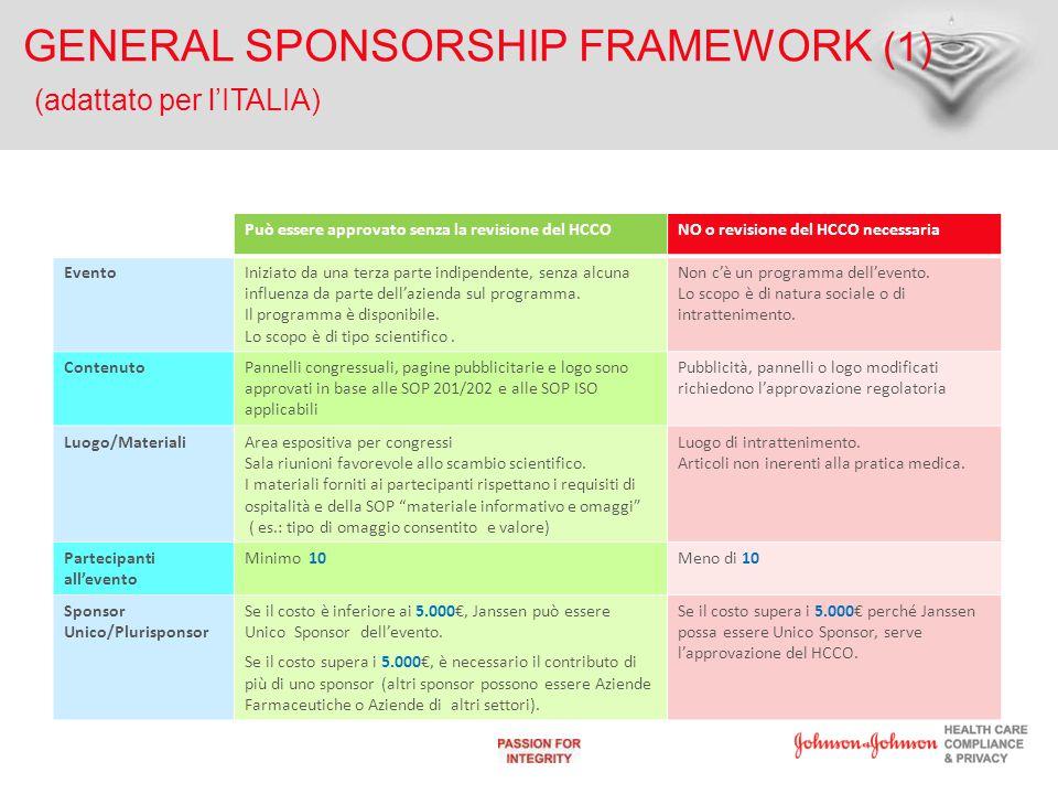 GENERAL SPONSORSHIP FRAMEWORK (1) (adattato per l'ITALIA)
