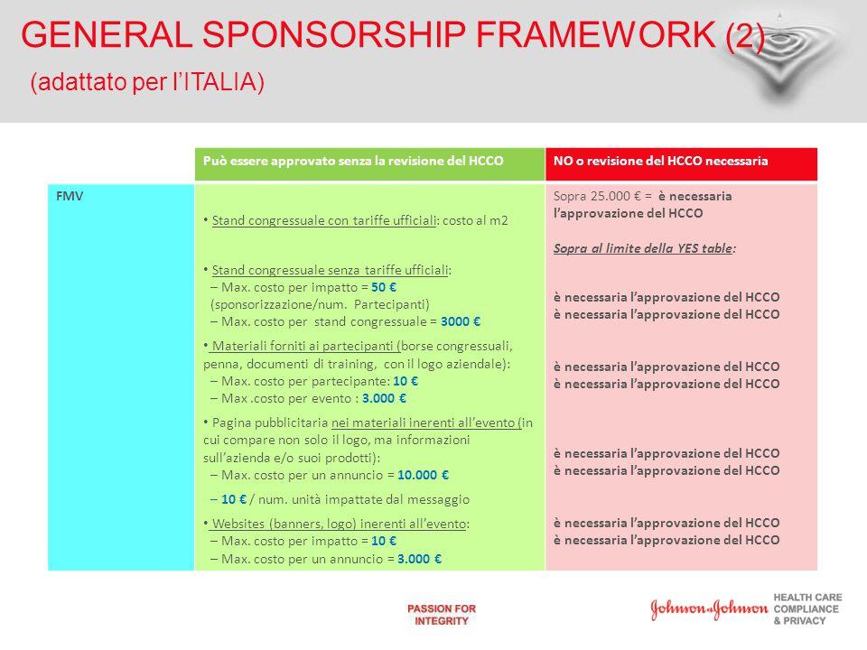 GENERAL SPONSORSHIP FRAMEWORK (2) (adattato per l'ITALIA)