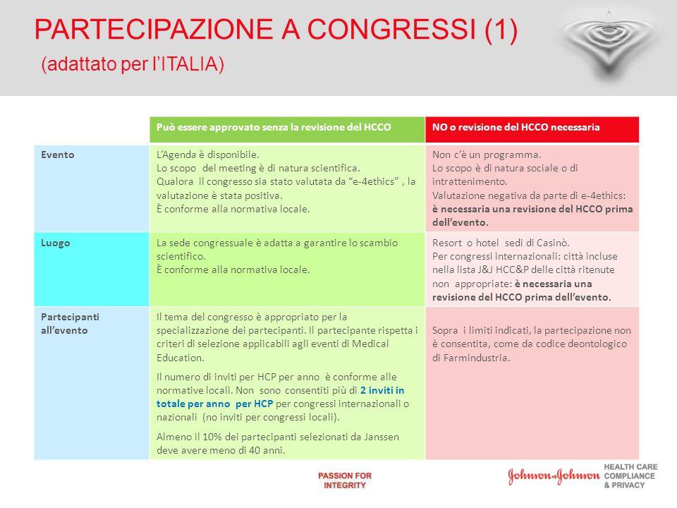 PARTECIPAZIONE A CONGRESSI (1) (adattato per l'ITALIA)