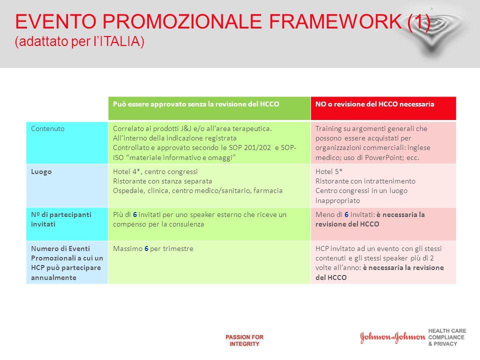 EVENTO PROMOZIONALE FRAMEWORK (1) (adattato per l'ITALIA)