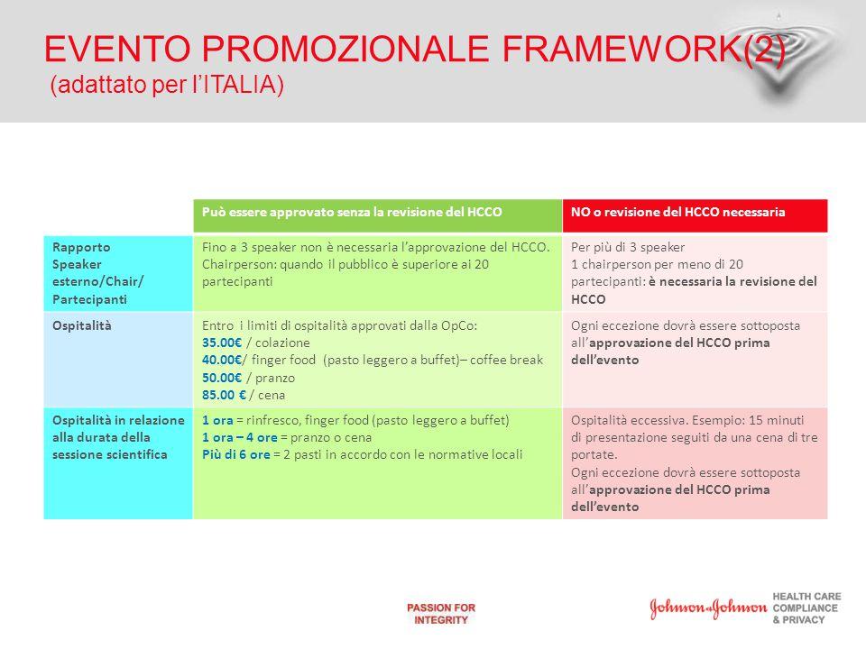 EVENTO PROMOZIONALE FRAMEWORK(2) (adattato per l'ITALIA)