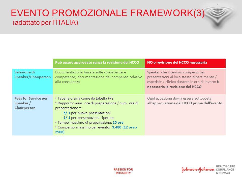 EVENTO PROMOZIONALE FRAMEWORK(3) (adattato per l'ITALIA)
