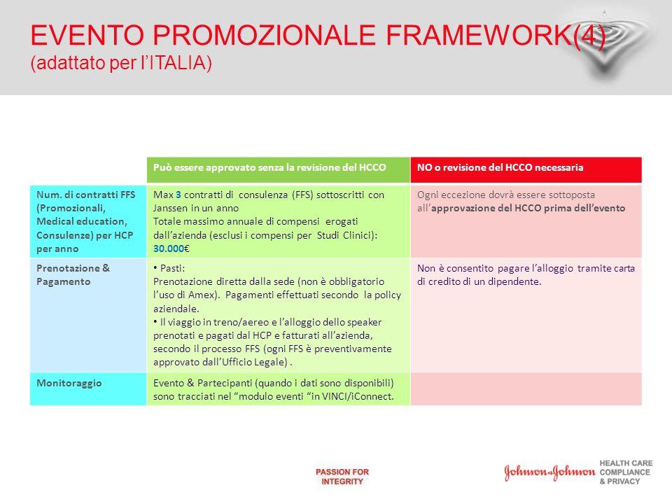 EVENTO PROMOZIONALE FRAMEWORK(4) (adattato per l'ITALIA)