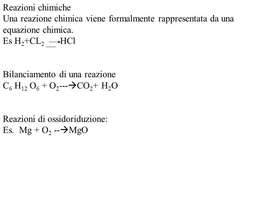 Reazioni chimiche Una reazione chimica viene formalmente rappresentata da una equazione chimica. Es H2+CL2 ___ HCl.
