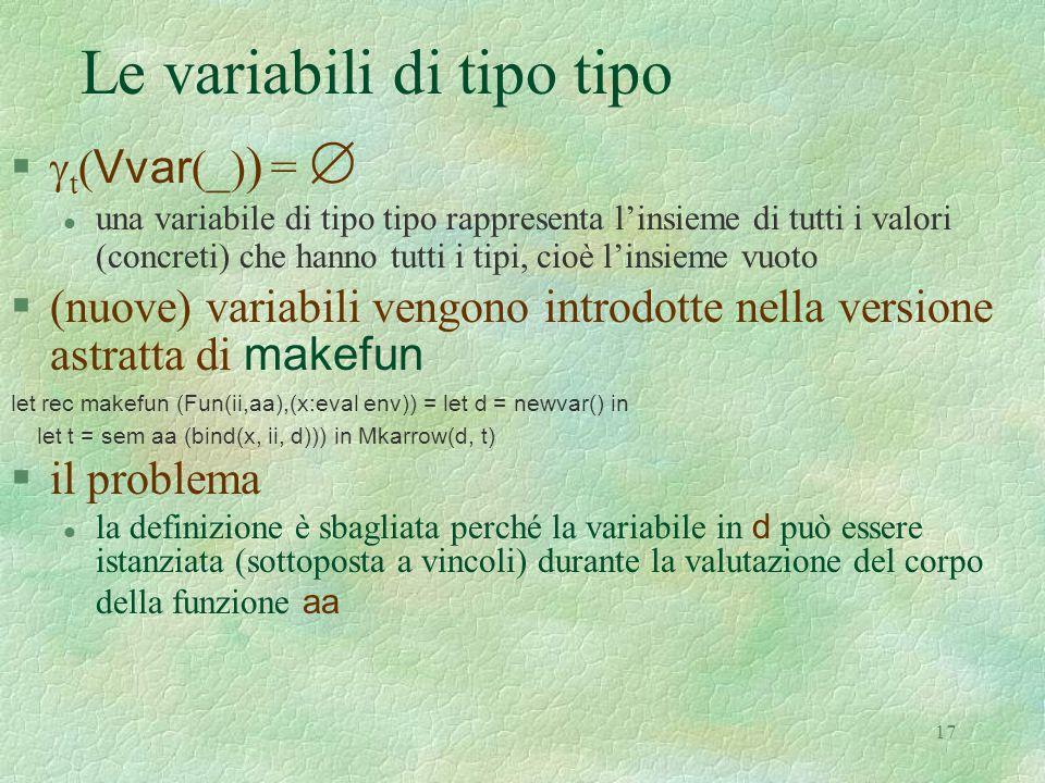 Le variabili di tipo tipo
