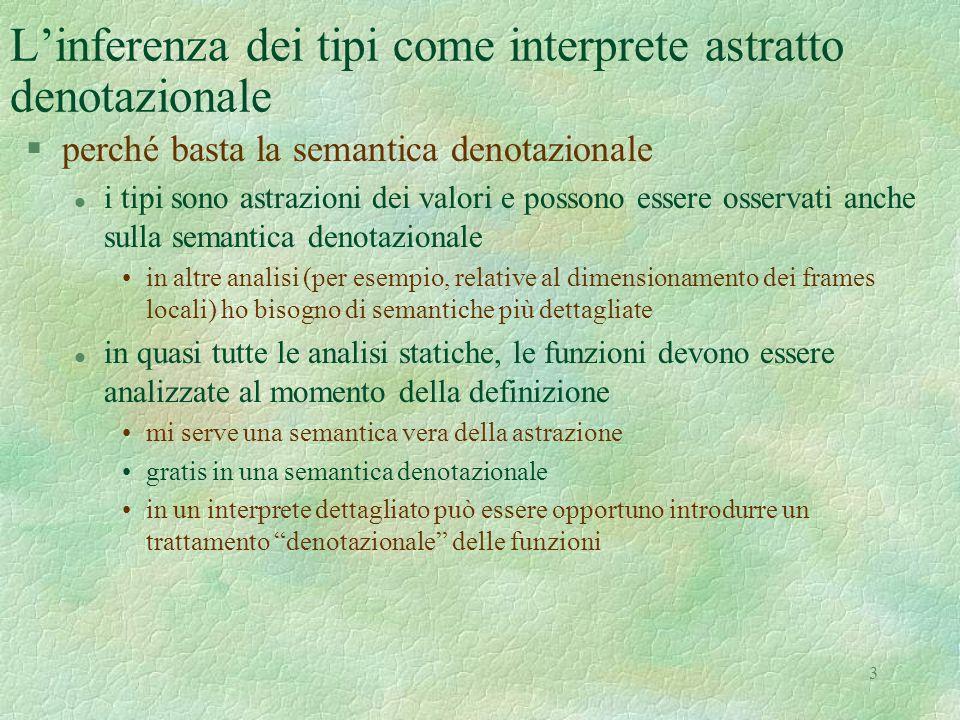 L'inferenza dei tipi come interprete astratto denotazionale