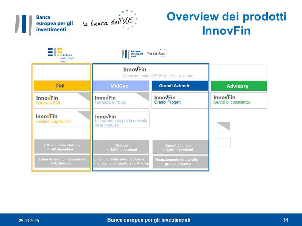 Overview dei prodotti InnovFin Banca europea per gli investimenti