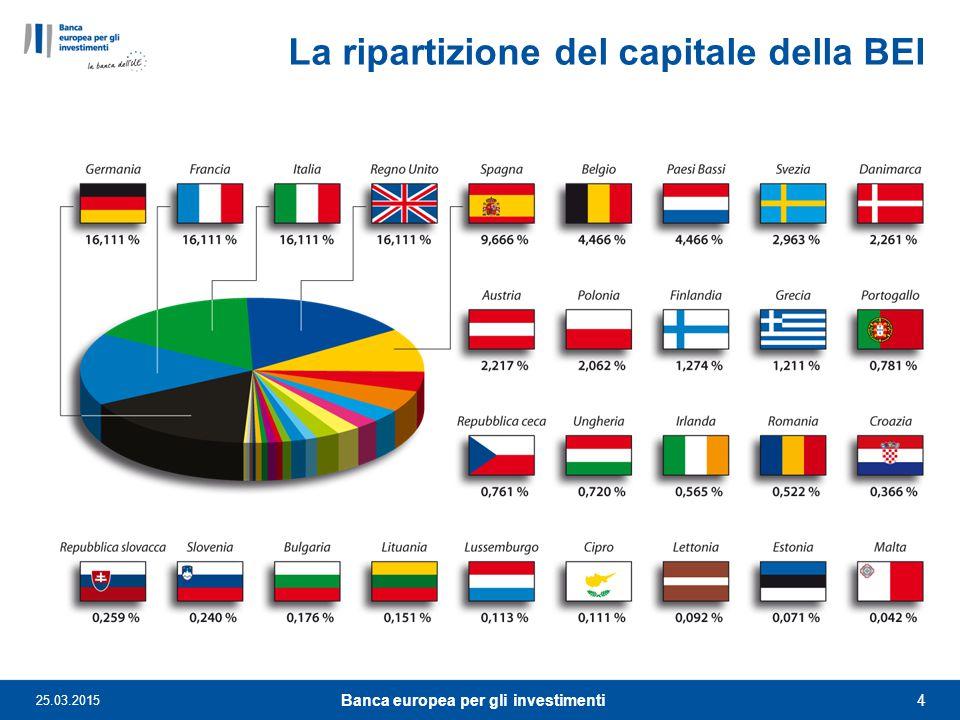 La ripartizione del capitale della BEI