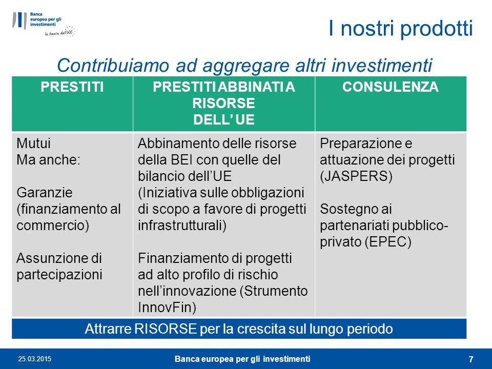 PRESTITI ABBINATI A RISORSE Banca europea per gli investimenti