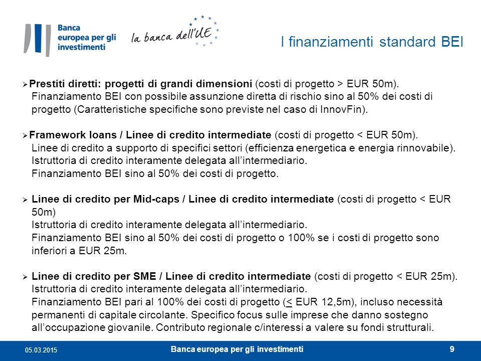 I finanziamenti standard BEI