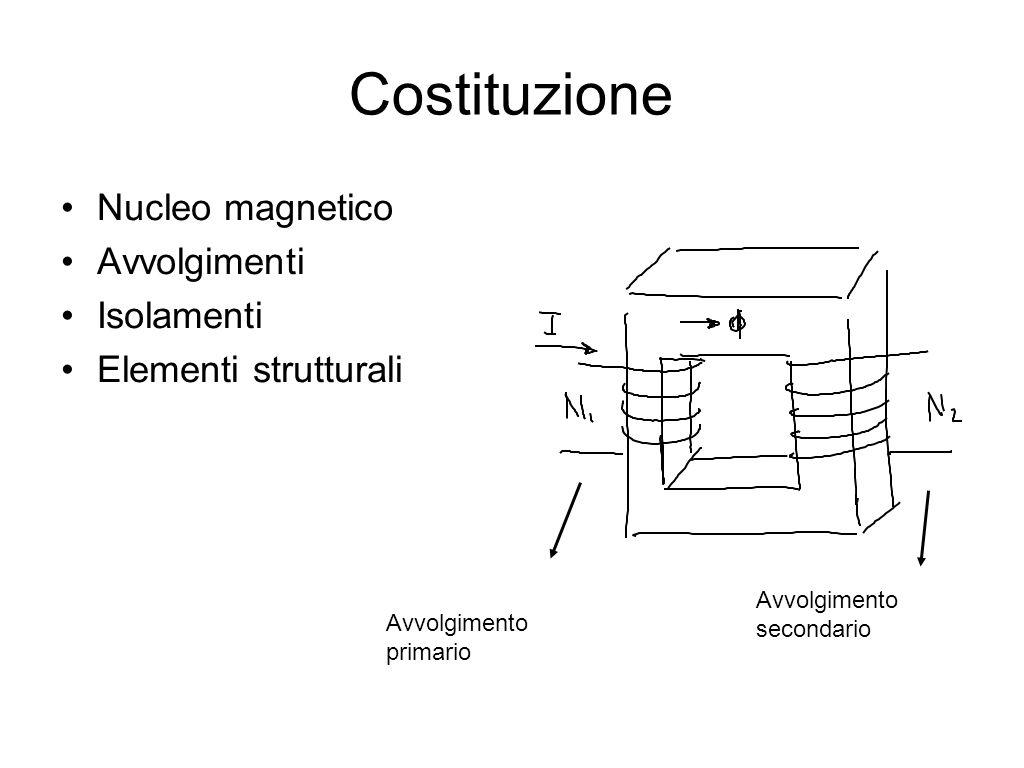 Costituzione Nucleo magnetico Avvolgimenti Isolamenti