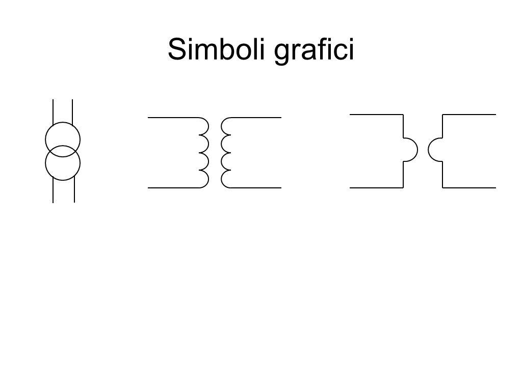 Simboli grafici
