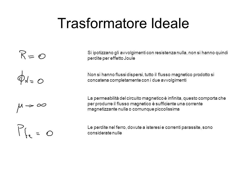 Trasformatore Ideale Si ipotizzano gli avvolgimenti con resistenza nulla, non si hanno quindi perdite per effetto Joule.