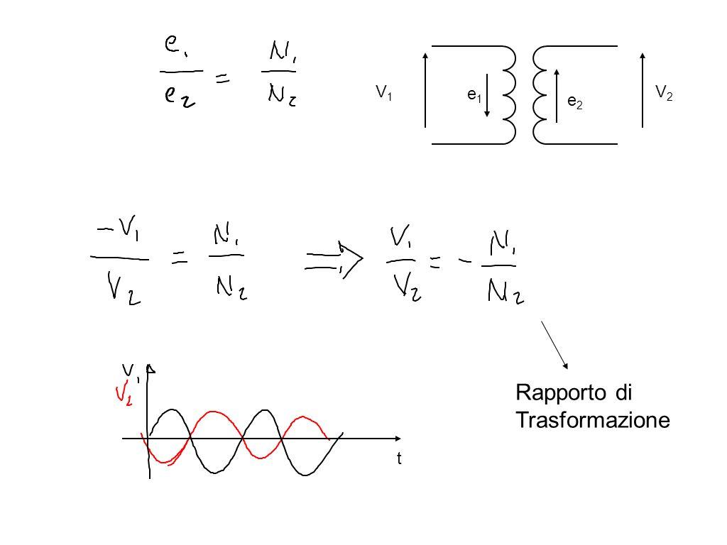 Rapporto di Trasformazione