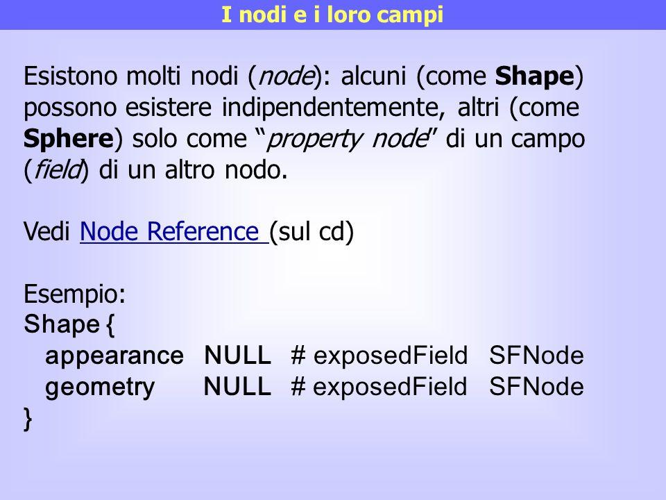 Vedi Node Reference (sul cd) Esempio: Shape {