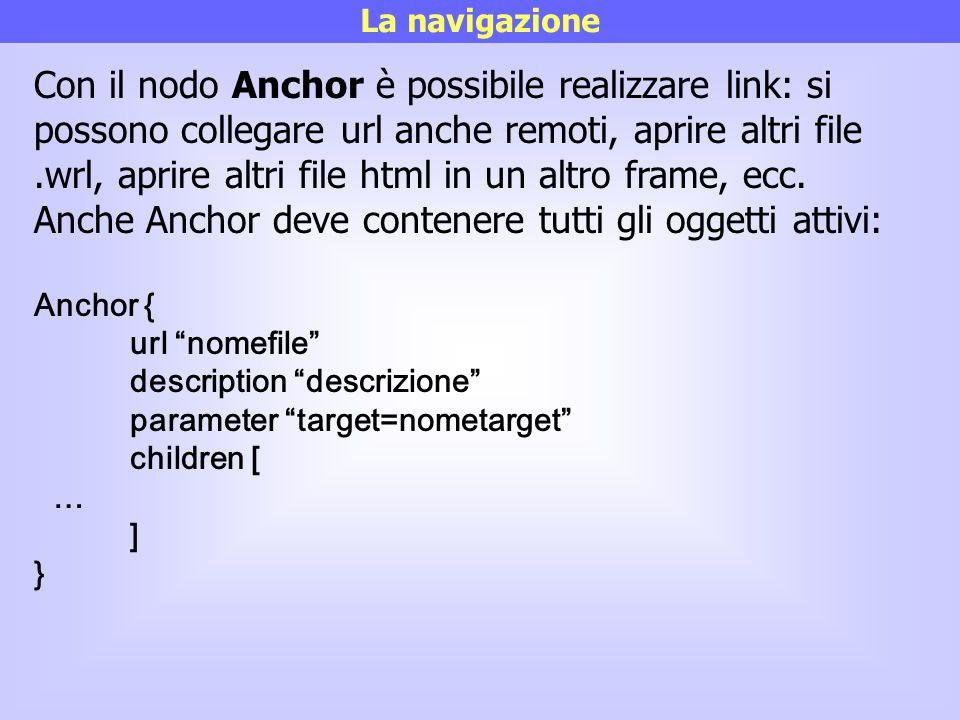 Anche Anchor deve contenere tutti gli oggetti attivi: