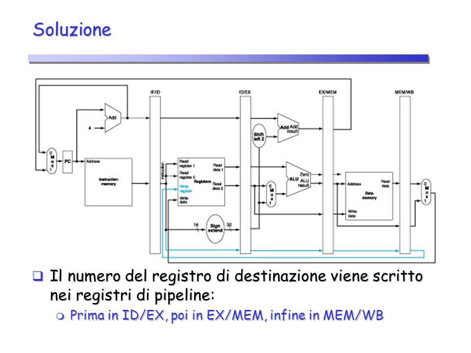 Soluzione Il numero del registro di destinazione viene scritto nei registri di pipeline: Prima in ID/EX, poi in EX/MEM, infine in MEM/WB.