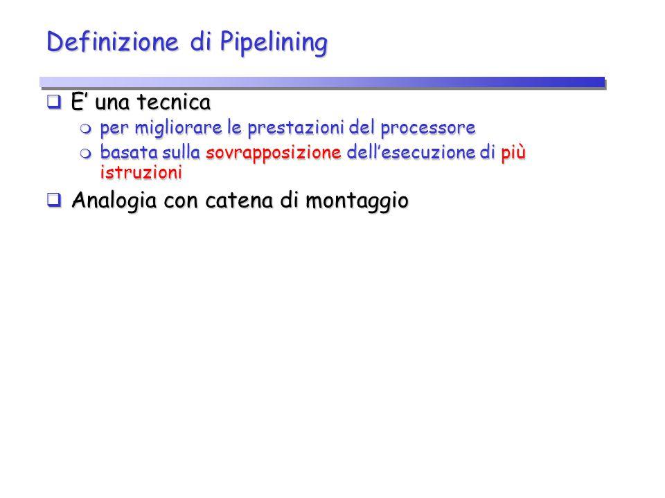 Definizione di Pipelining
