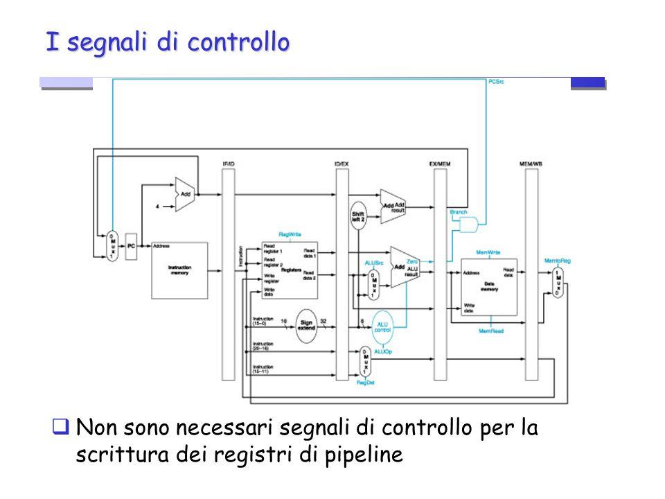 I segnali di controllo Non sono necessari segnali di controllo per la scrittura dei registri di pipeline.