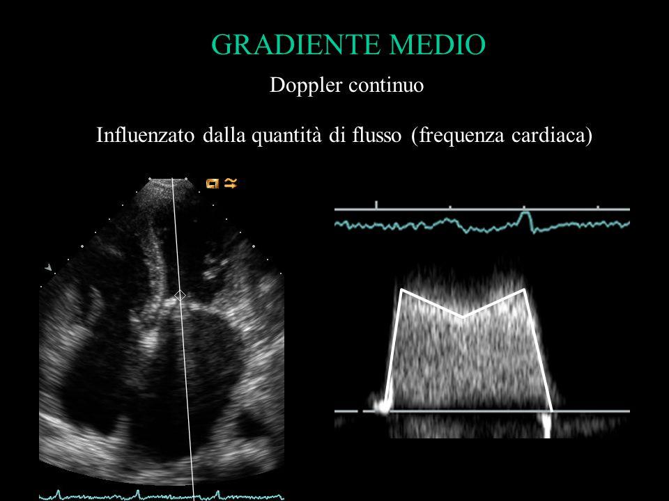 Influenzato dalla quantità di flusso (frequenza cardiaca)
