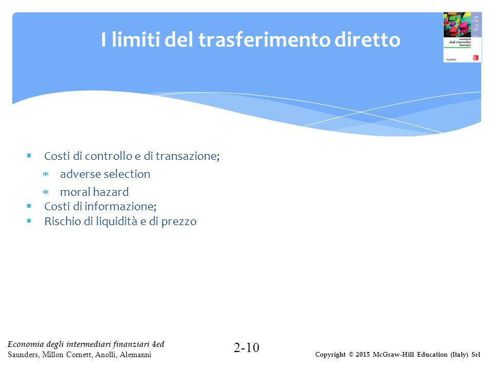 I limiti del trasferimento diretto