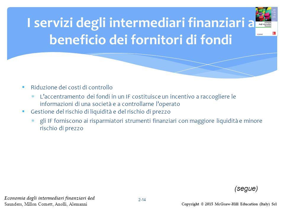 I servizi degli intermediari finanziari a beneficio dei fornitori di fondi