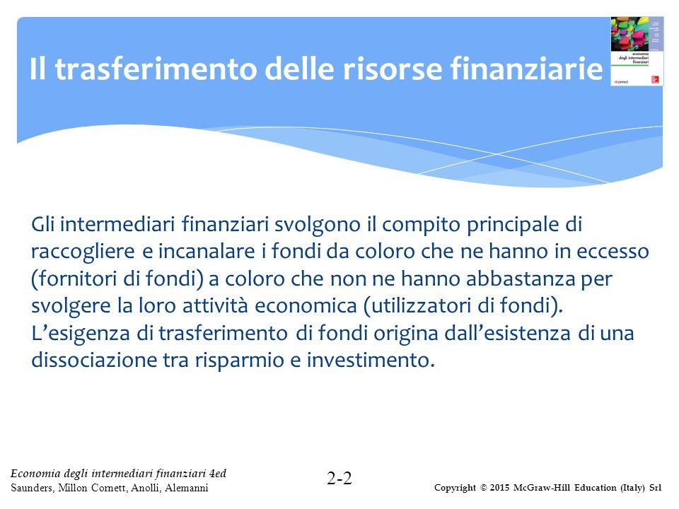 Il trasferimento delle risorse finanziarie