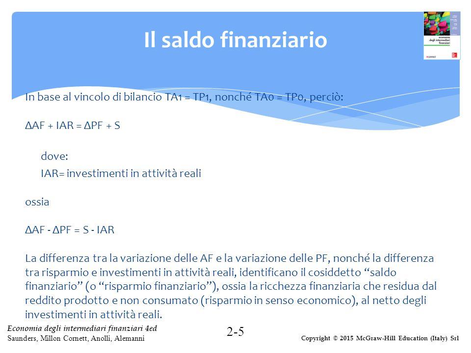 Il saldo finanziario In base al vincolo di bilancio TA1 = TP1, nonché TA0 = TP0, perciò: ΔAF + IAR = ΔPF + S.