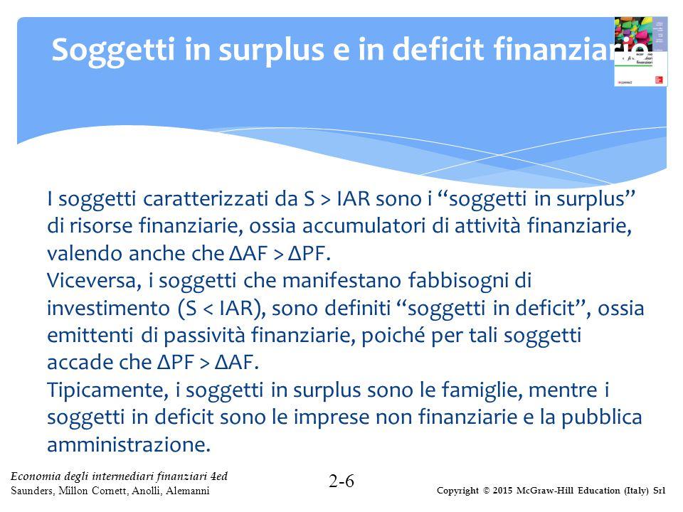 Soggetti in surplus e in deficit finanziario