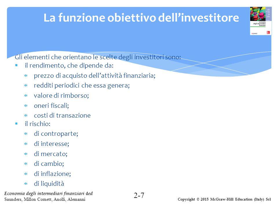 La funzione obiettivo dell'investitore