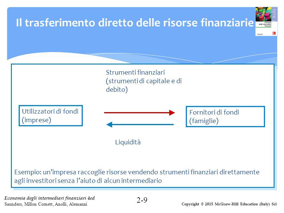 Il trasferimento diretto delle risorse finanziarie