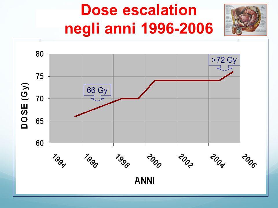 Dose escalation negli anni 1996-2006