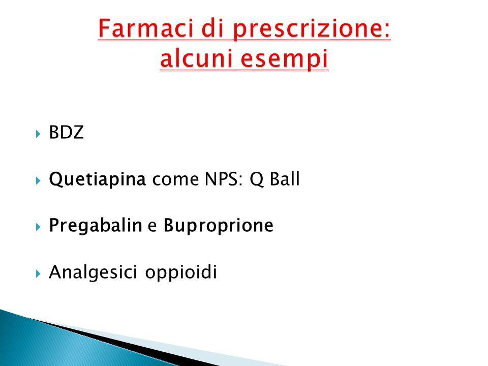Farmaci di prescrizione: alcuni esempi