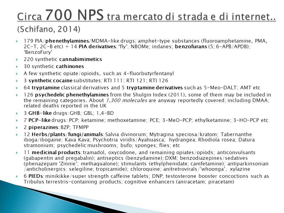 Circa 700 NPS tra mercato di strada e di internet.. (Schifano, 2014)