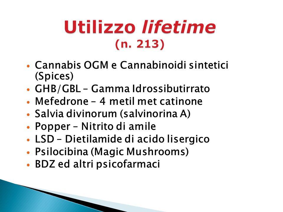 Utilizzo lifetime (n. 213) Cannabis OGM e Cannabinoidi sintetici (Spices) GHB/GBL – Gamma Idrossibutirrato.