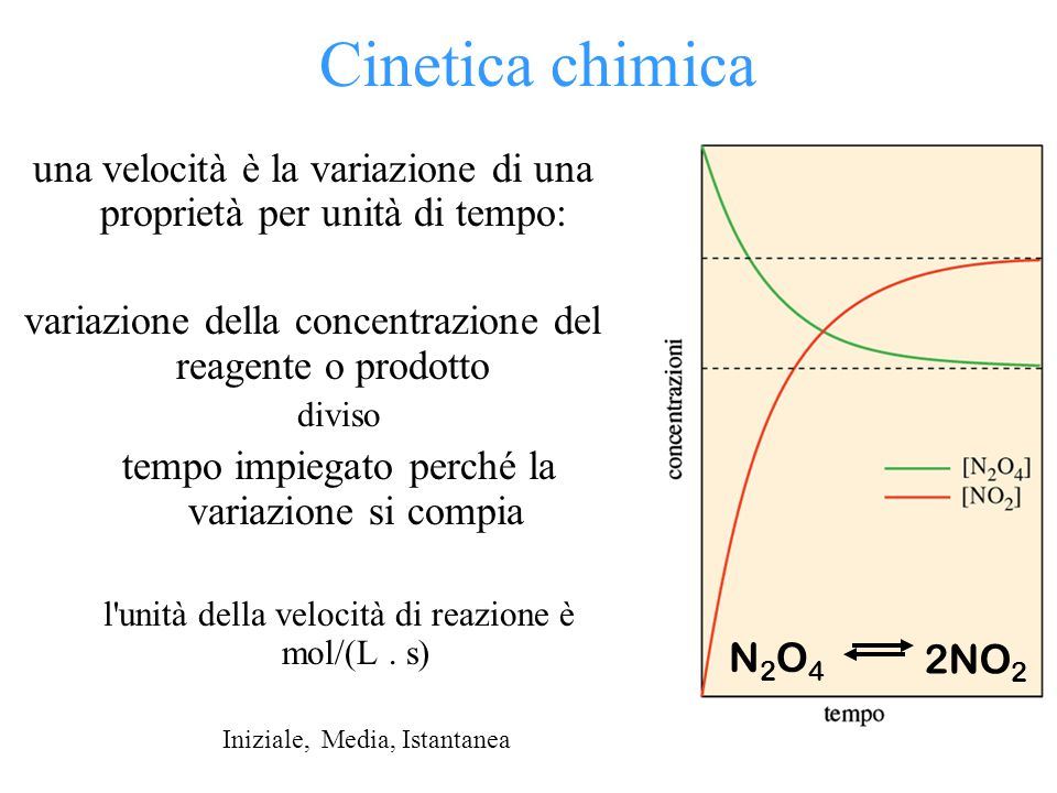 Cinetica chimica una velocità è la variazione di una proprietà per unità di tempo: variazione della concentrazione del reagente o prodotto.