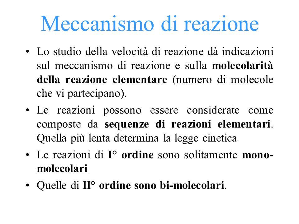Meccanismo di reazione