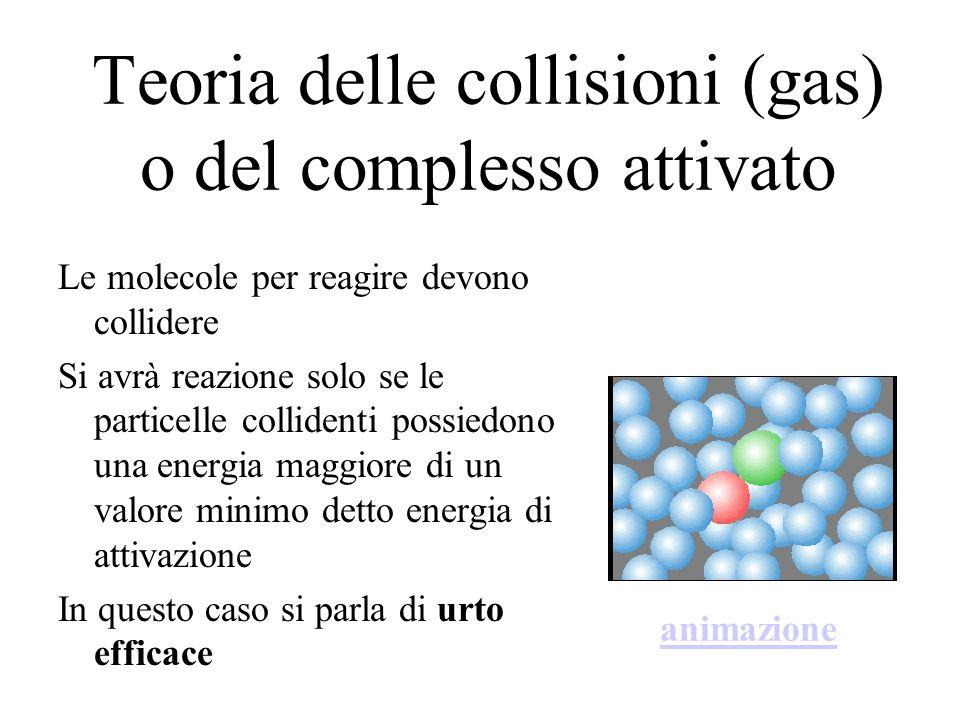 Teoria delle collisioni (gas) o del complesso attivato