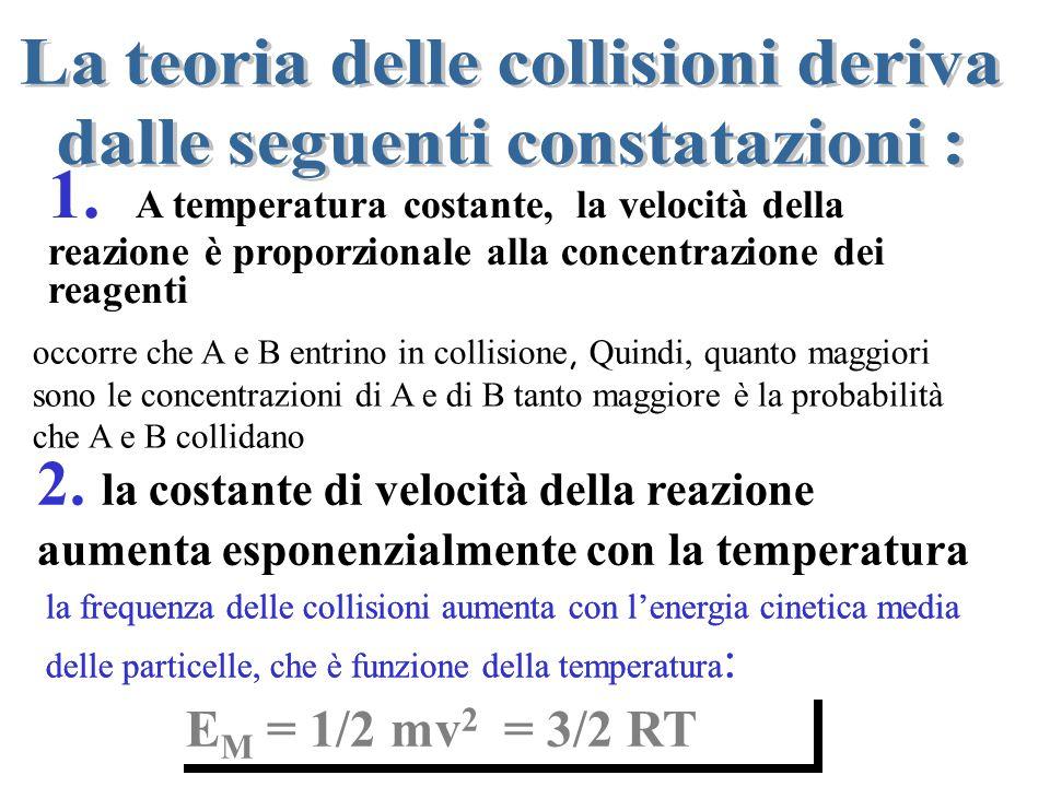La teoria delle collisioni deriva dalle seguenti constatazioni :