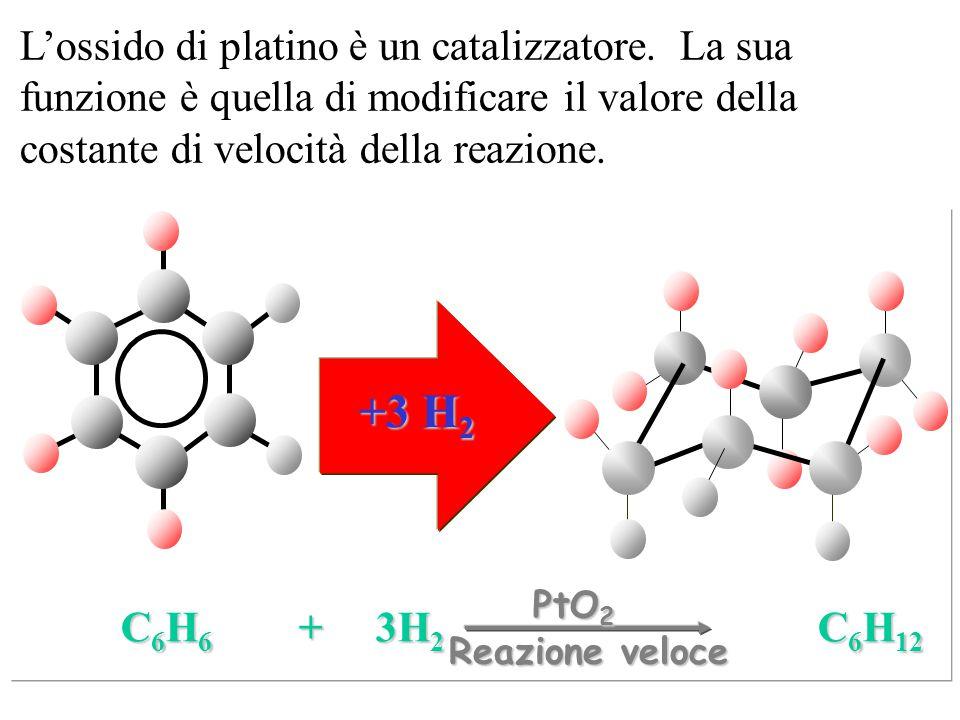 +3 H2 L'ossido di platino è un catalizzatore. La sua