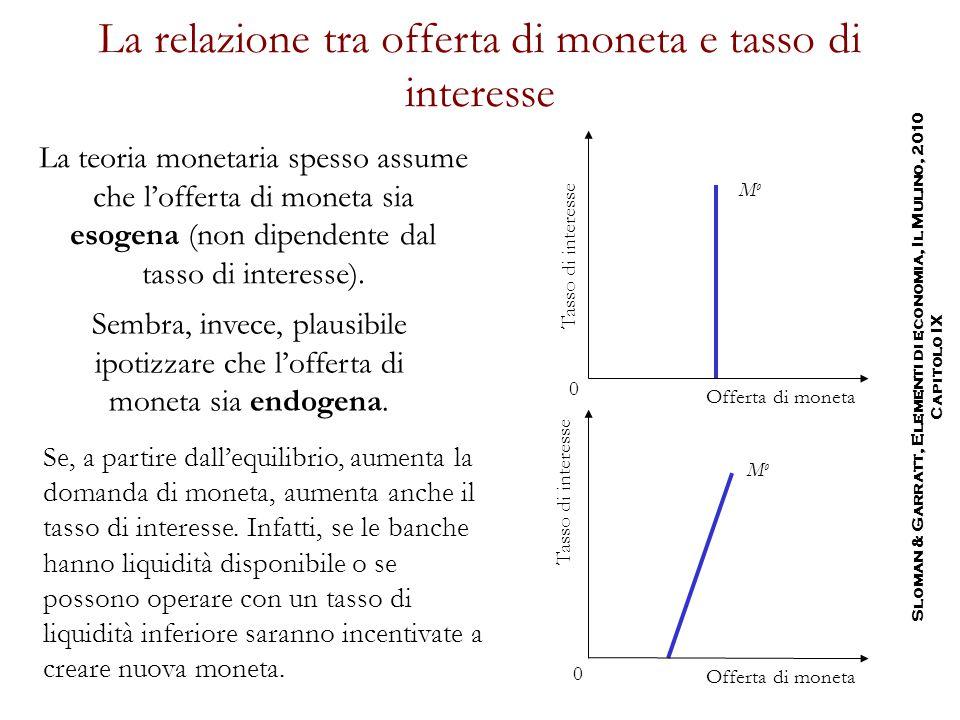 Sloman & Garratt, Elementi di economia, Il Mulino, 2010 Capitolo IX