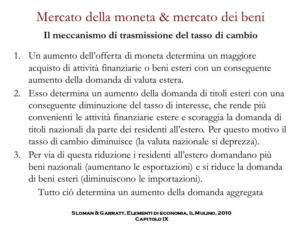 Mercato della moneta & mercato dei beni