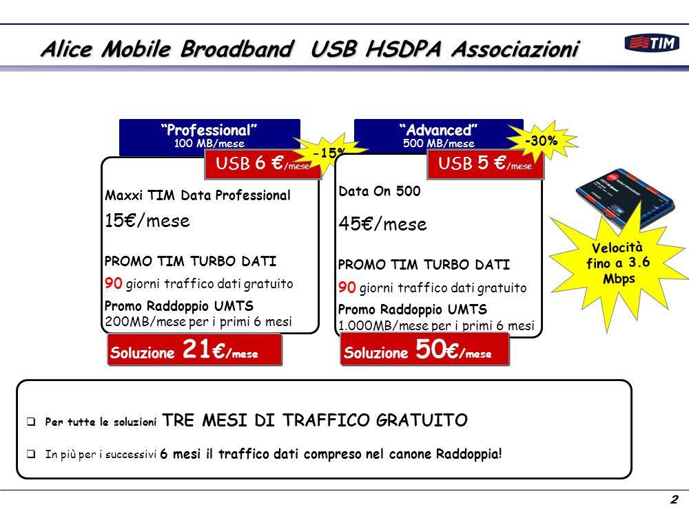 Alice Mobile Broadband USB HSDPA Associazioni
