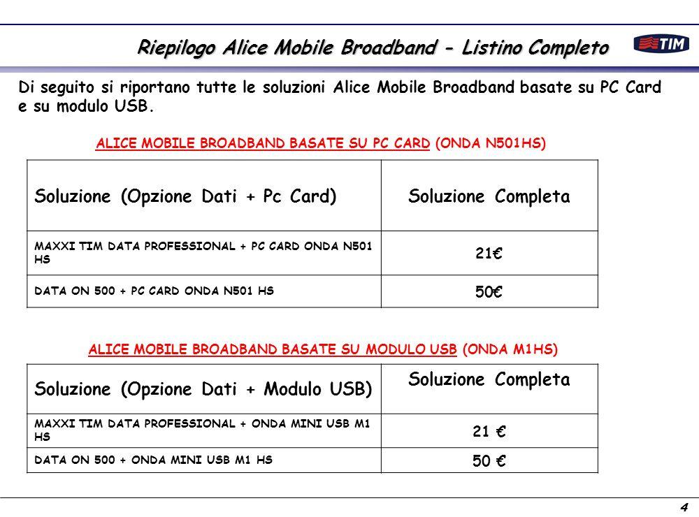 Riepilogo Alice Mobile Broadband - Listino Completo