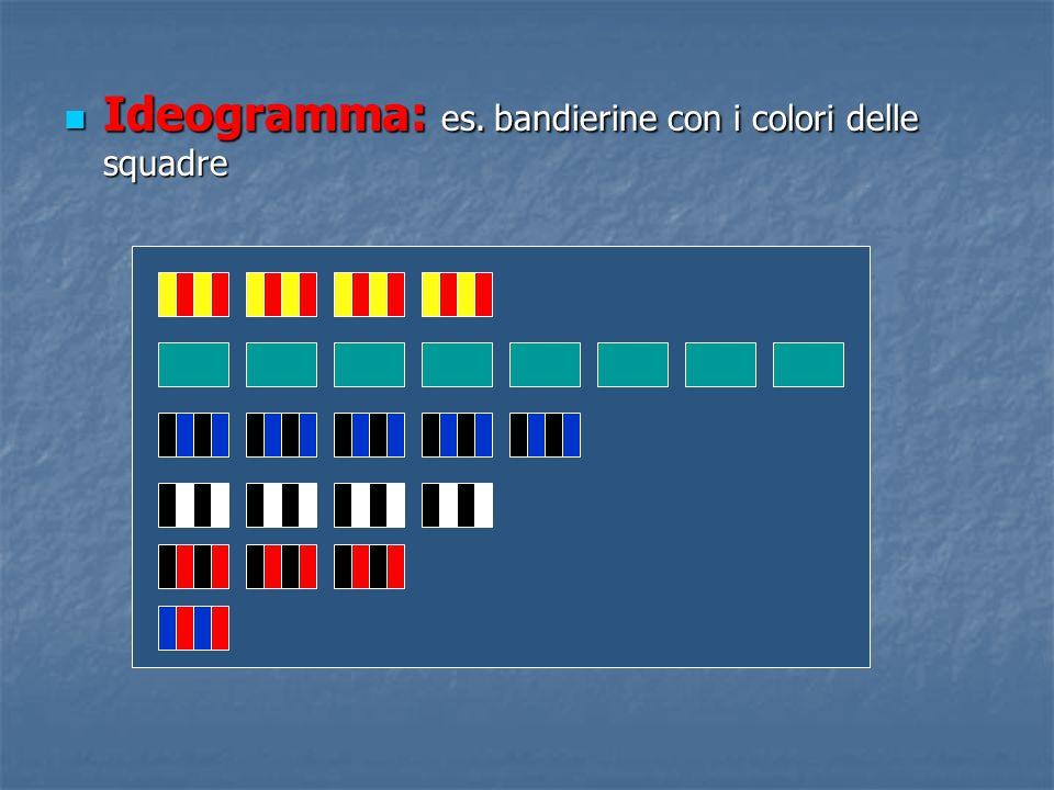 Ideogramma: es. bandierine con i colori delle squadre