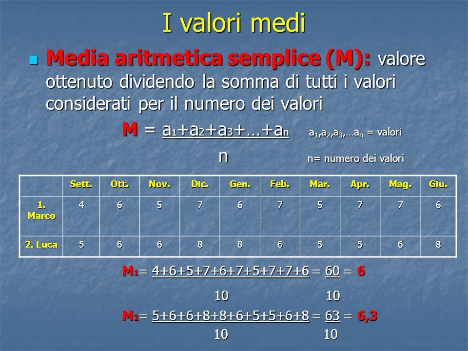 I valori medi Media aritmetica semplice (M): valore ottenuto dividendo la somma di tutti i valori considerati per il numero dei valori.