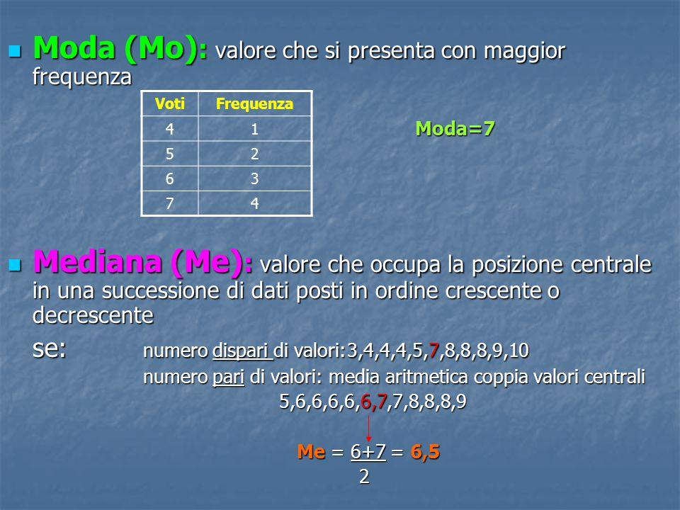 Moda (Mo): valore che si presenta con maggior frequenza
