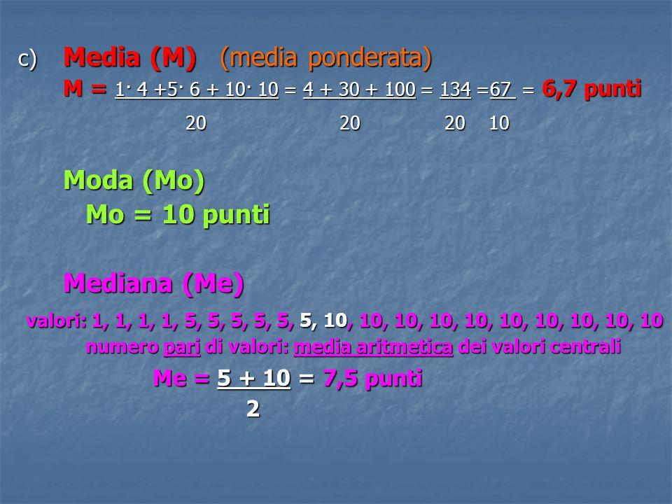 20 20 20 10 Moda (Mo) Mo = 10 punti Mediana (Me)