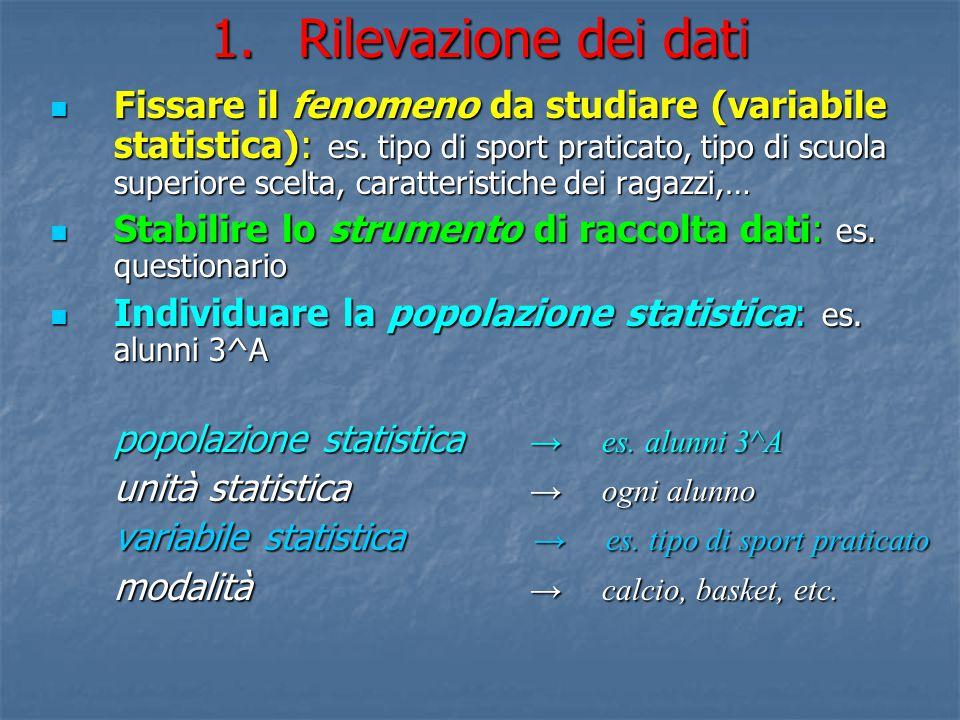 Rilevazione dei dati