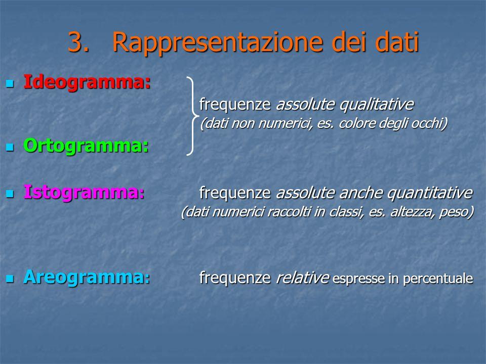 3. Rappresentazione dei dati